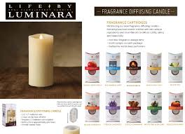 fragrance diffusing