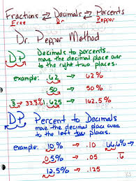 percent to decimal dr pepper method of remembering how to convert from decimal