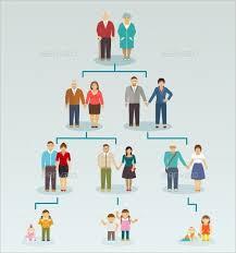 family tree template family tree small templates station