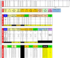 free excel running log u2013 digital citizen