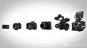 filmmaking equipment guide low budget indie tips