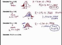 Normal Distribution Z Score Table Normal Distribution Practice With Z Scores And The Z Score Chart