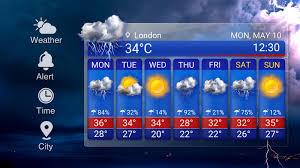 Weather Six Flags Md Real Time Weather Forecasts Android Apps On Google Play