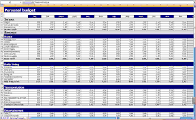 Excel Spreadsheet For Monthly Budget by 5 Monthly Budget Worksheet Excel Procedure Template Sample