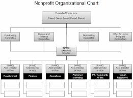 organizational chart template free editable org chart template
