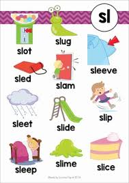 blends posters anchor charts worksheets and activities
