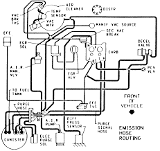 solved need vacuum line diagram for 1989 chevy 350 g30 fixya