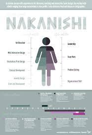 art director resume sample infographics infographic resume for a designer business infographics infographic resume for a designer