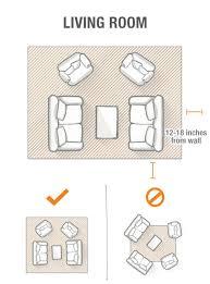 Living Room Rug Size Guide Best 25 Rug Size Guide Ideas On Pinterest Rug Size Rug