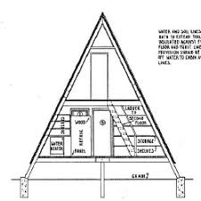 Small A Frame Cabin Plans Beaufiful Aframe House Plans Photos U003e U003e A Frame Cabin Cross Section