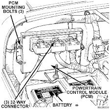 1997 jeep wrangler problems 1997 jeep wrangler computer problems 1997 engine problems and
