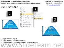 Bell Curve Excel Template Editable Bell Curve Powerpoint Templates Statistical Curve Ppt
