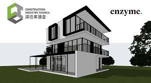 architecture blog blog enzyme