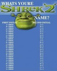 Shrek Memes - what s your shrek 2 name funny dank memes gag
