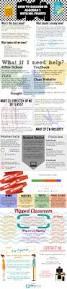 algebra 1 syllabus piktochart infographic freshmen math