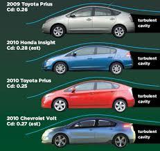 honda car comparison 2010 honda insight vs 2010 toyota prius motor trend