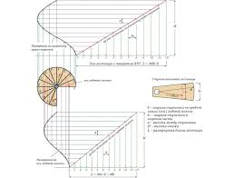 Spiral Staircase Plans Spiral Staircase Structural Design