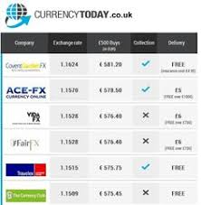 compare bureau de change exchange rates convert pounds to quickly here updated daily pounds to