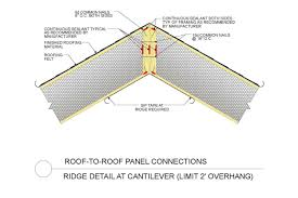 Structural Insulated Panels Homes Sips Construction Details Sipa Structual Insulated Panel