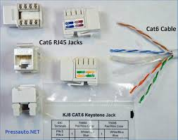 how to wire a cat6 rj45 ethernet jack handymanhowto u2013 pressauto net