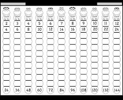 multiplication worksheets 12 times table math flash card maker 3rd