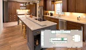 home remodeling idea open floorplan kitchen renovations