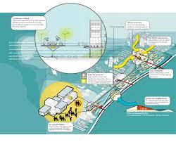 ennead architects ennead lab far roc proposal arch diagram