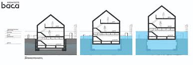 Floating Home Floor Plans Floating House Design Floating Free Printable Images House Plans