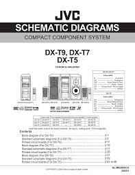 jvc dx t9 t7 t5 ca dxt9 dxt7 dxt5 pdf