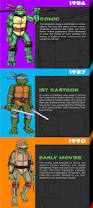 Michelangelo Ninja Turtle Halloween Costume Drawing Illustration Design Pizza Teenage Mutant Ninja Turtles