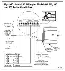 aprilaire 500 wiring diagram efcaviation com