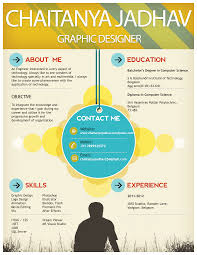 show me exles of resumes show me some resumes krida info