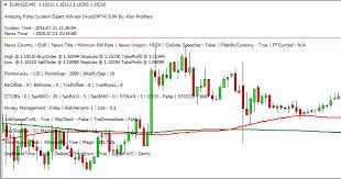 bid rate eur minimum bid rate july 2016 forex news trading by amazingea