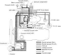 nissan murano firing order solved need diagram of firing order foe 1984 nissan fixya