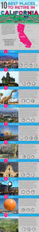 infographic 10 best places in california to retire aviara real