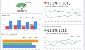 free kpi dashboard templates template kpi table for hr manager kpi