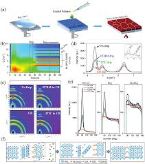 stable highâ performance perovskite solar cells via grain boundary