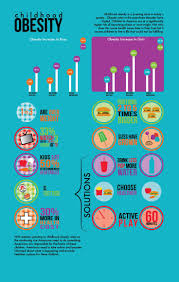 childhood obesity essay sample 94 best obesity images on pinterest infographics childhood this graphic is about childhood obesity and how the rates are on the continuing rise