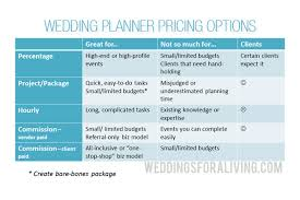 wedding planning services wedding planner pricing chart business 3 wedding