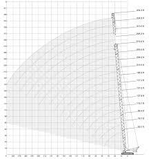crane 8 3001 coil wiring diagram crane hi 4 ignition wiring