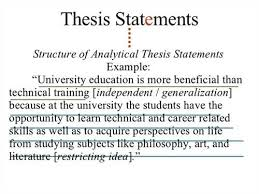 thesis about education in english writing center columbia college academic resources thesis