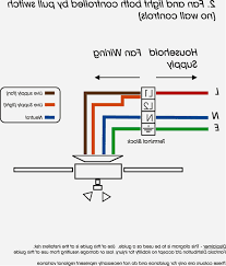 allen bradley motor starter wiring diagrams 3 phase irrigation