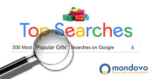 the top searched gift keywords in mondovo