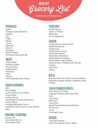 eat move dream repeat your healthy grocery list u0026 9 of the