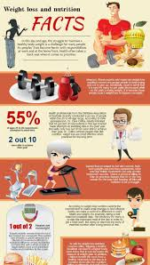 20 best diet plan for weight gain images on pinterest weight