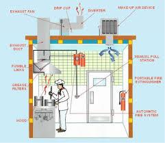 kitchen ventilation ideas kitchen ventilation design best ideas for kitchen ventilation