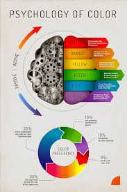How To Choose A Color by How To Choose The Right Colors For Your Brand Nuera Marketing