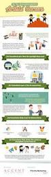 dilaudid addiction and rehabilitation detox to rehab infographics