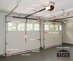 Blue Max Garage Door Opener Manual by Garage Doors Shocking Overhead Garage Door Parts Photos Design