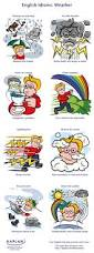 8 weather idioms and phrases with examples image